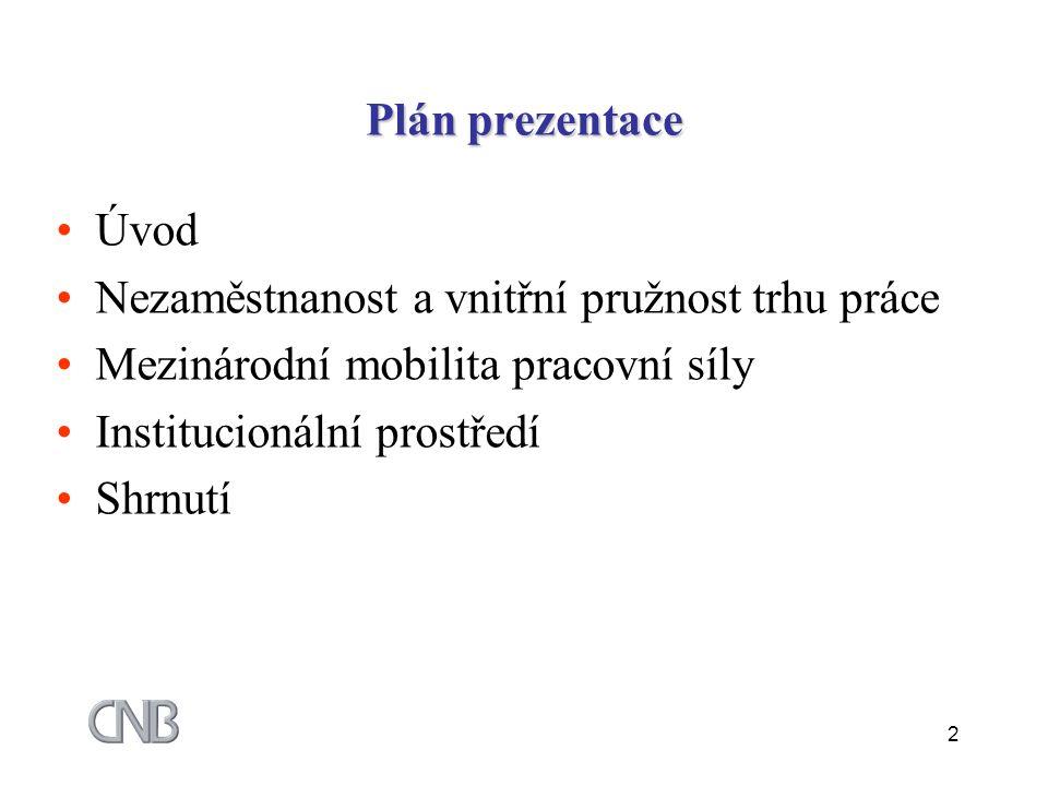 Plán prezentace Úvod. Nezaměstnanost a vnitřní pružnost trhu práce. Mezinárodní mobilita pracovní síly.