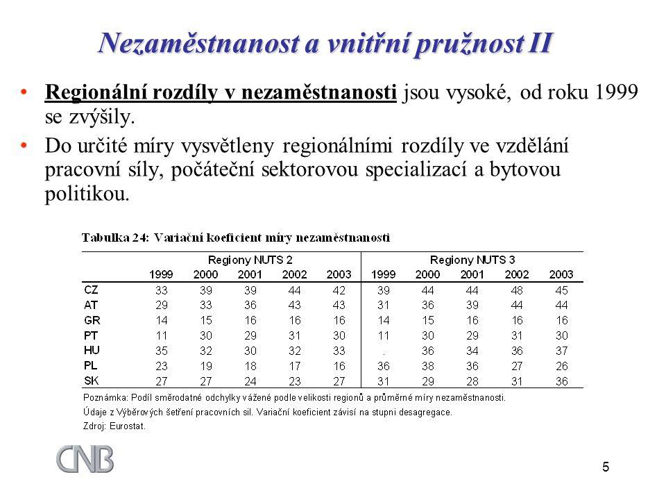 Nezaměstnanost a vnitřní pružnost II
