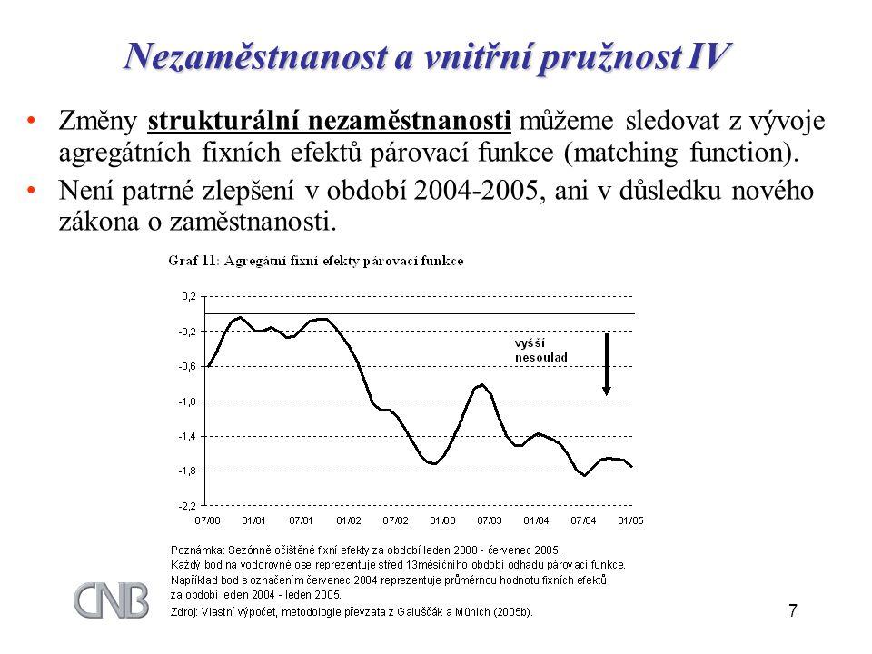 Nezaměstnanost a vnitřní pružnost IV