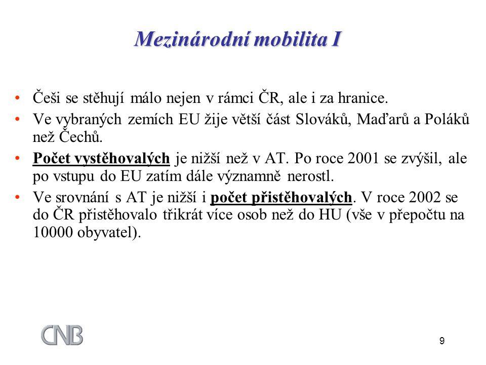 Mezinárodní mobilita I
