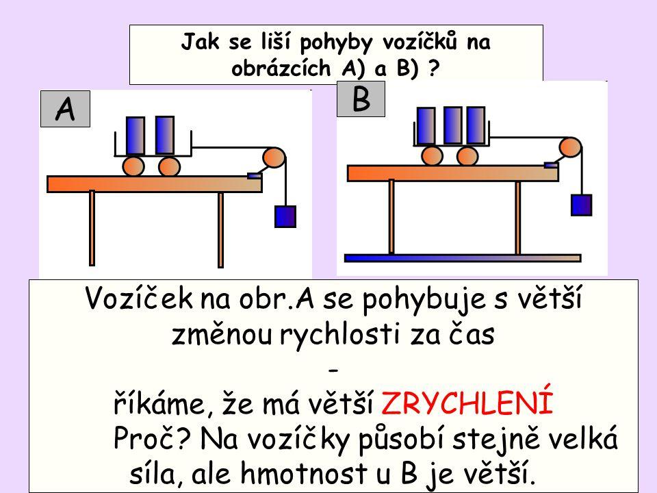Jak se liší pohyby vozíčků na obrázcích A) a B)