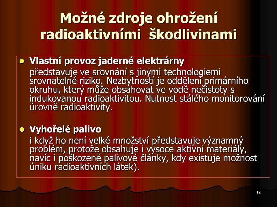 Možné zdroje ohrožení radioaktivními škodlivinami