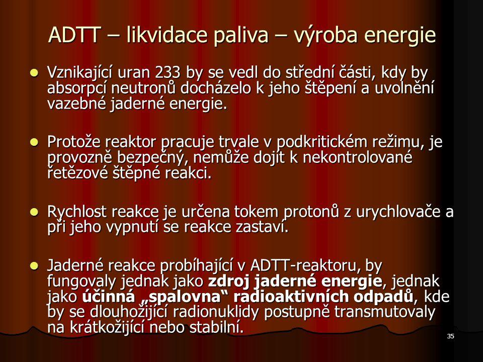 ADTT – likvidace paliva – výroba energie