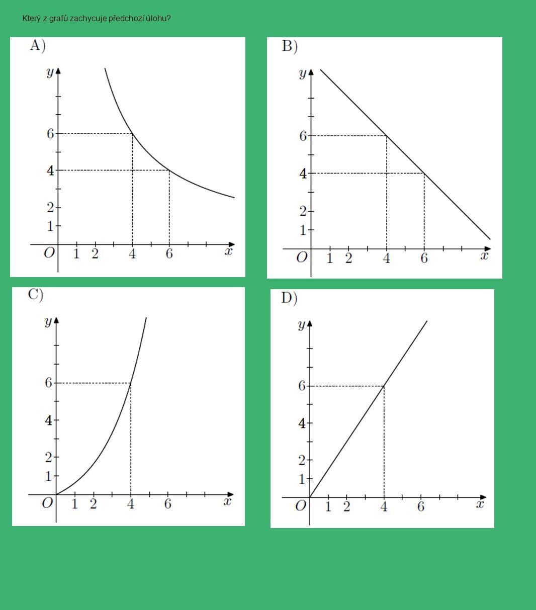 Který z grafů zachycuje předchozí úlohu