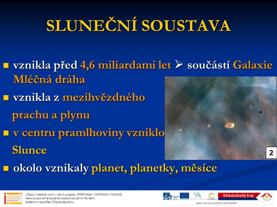 SLUNEČNÍ SOUSTAVA vznikla před 4,6 miliardami let  součástí Galaxie Mléčná dráha. vznikla z mezihvězdného.