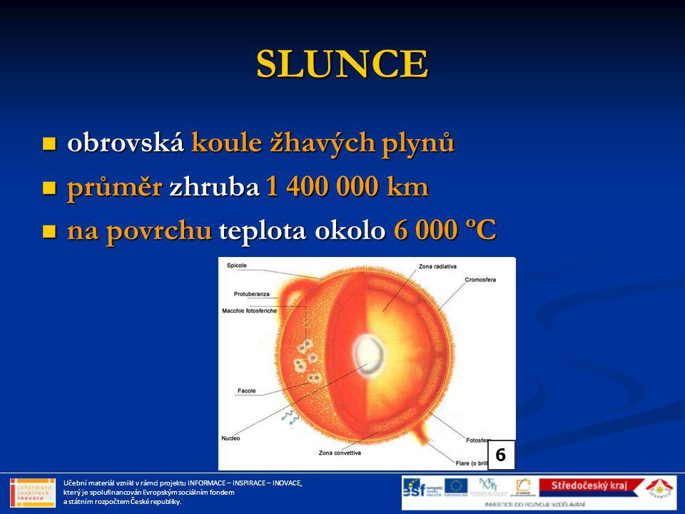 SLUNCE obrovská koule žhavých plynů průměr zhruba 1 400 000 km