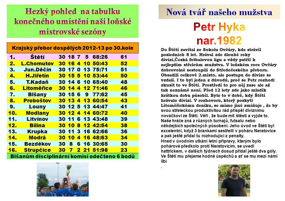 Nová tvář našeho mužstva Blšanům disciplinární komisí odečteno 6 bodů