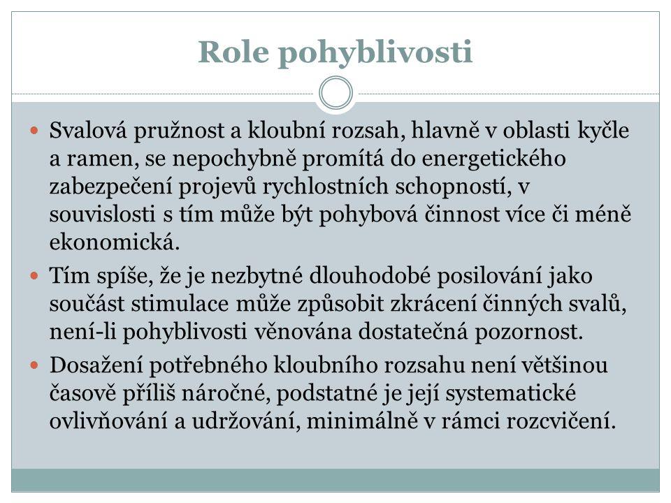 Role pohyblivosti