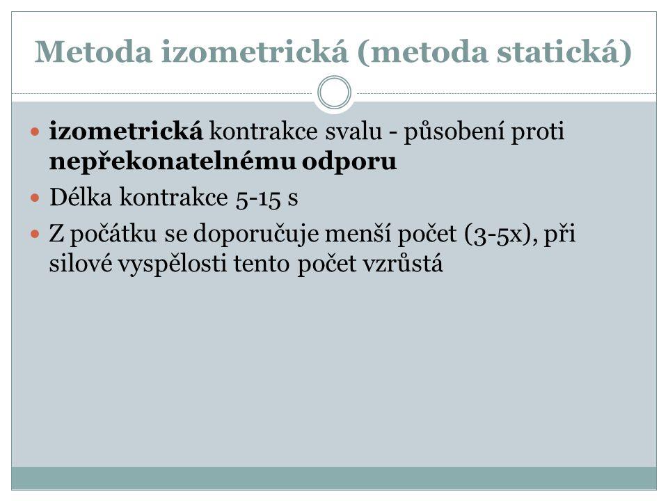 Metoda izometrická (metoda statická)