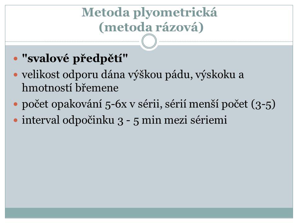 Metoda plyometrická (metoda rázová)