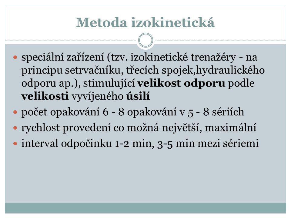 Metoda izokinetická