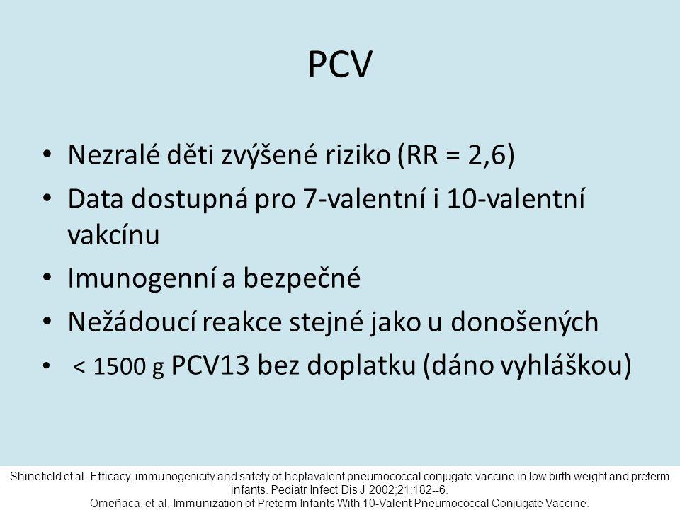 PCV Nezralé děti zvýšené riziko (RR = 2,6)