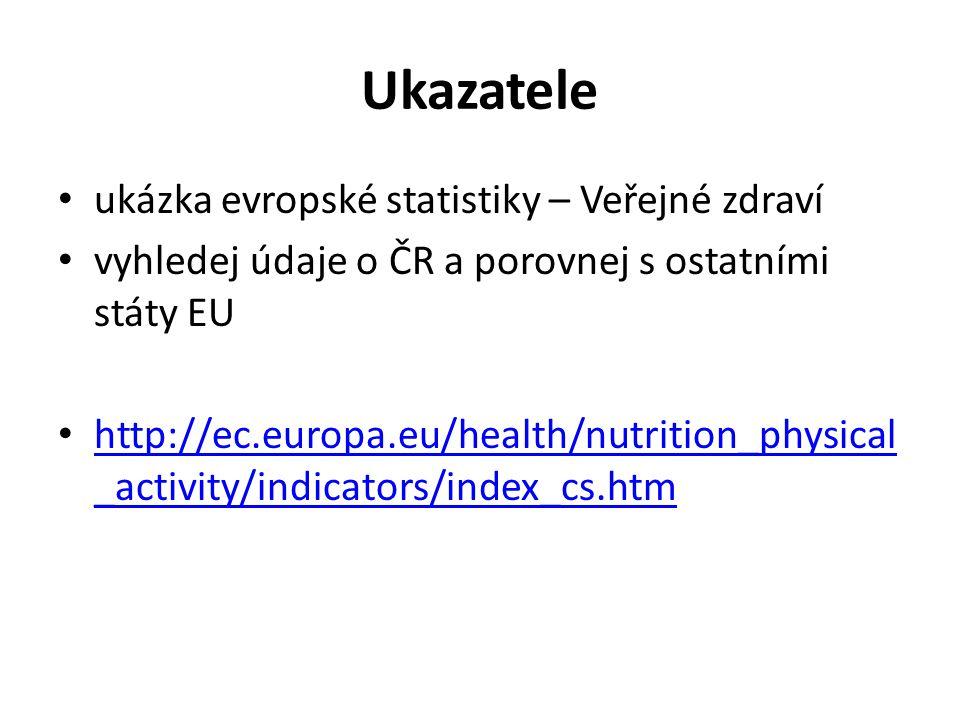 Ukazatele ukázka evropské statistiky – Veřejné zdraví