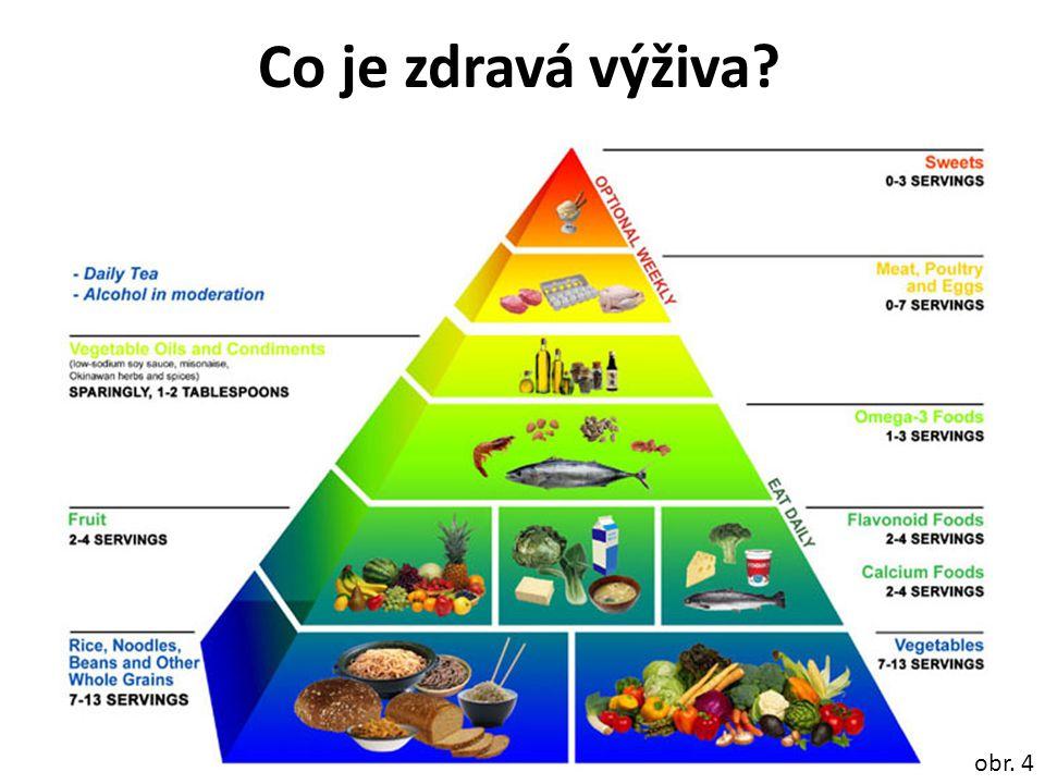 Co je zdravá výživa obr. 4