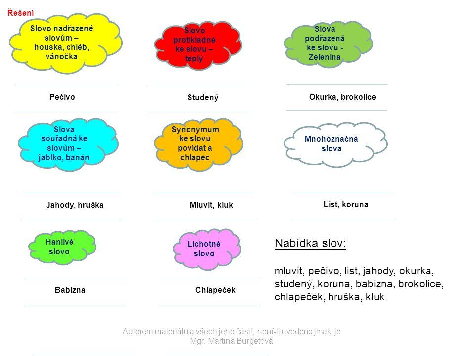 Nabídka slov: mluvit, pečivo, list, jahody, okurka,