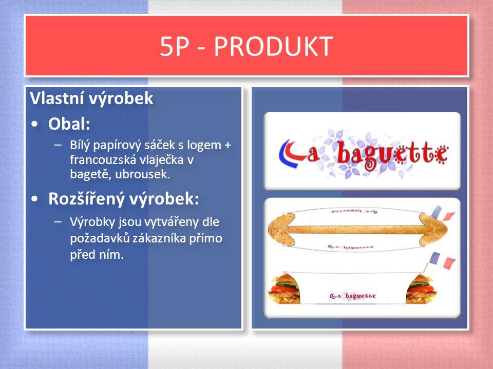 5P - PRODUKT Vlastní výrobek Obal: Rozšířený výrobek: