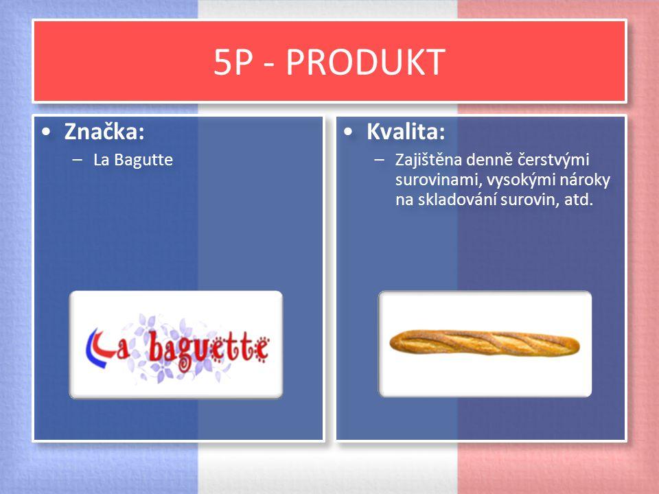 5P - PRODUKT Značka: Kvalita: La Bagutte