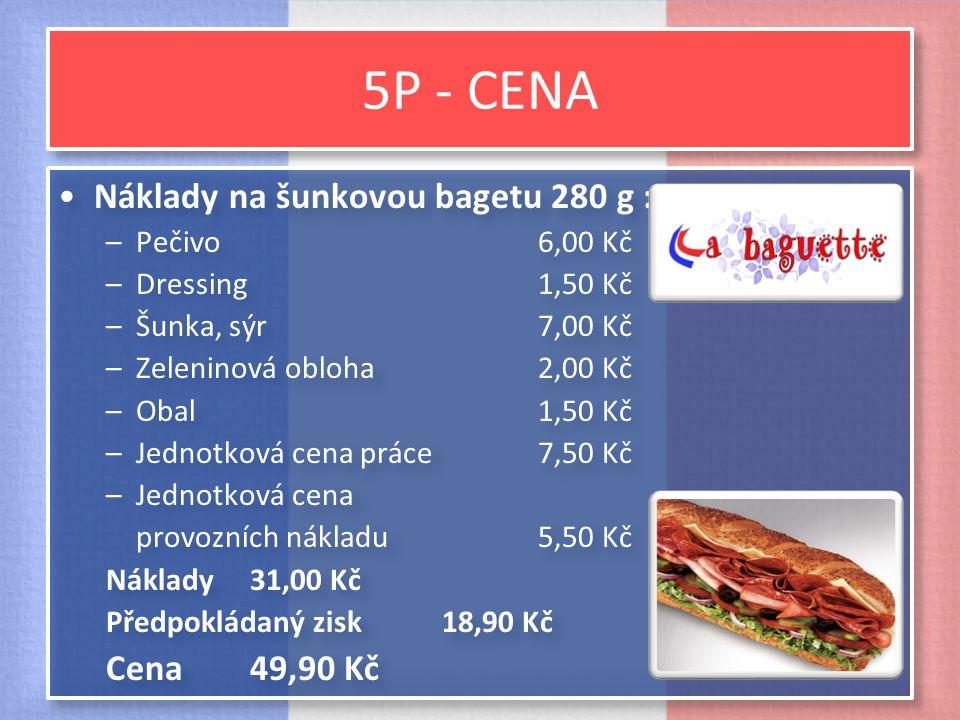 5P - CENA Náklady na šunkovou bagetu 280 g : Cena 49,90 Kč