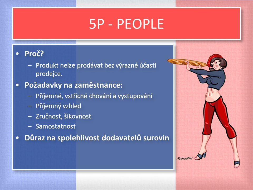5P - PEOPLE Proč Požadavky na zaměstnance: