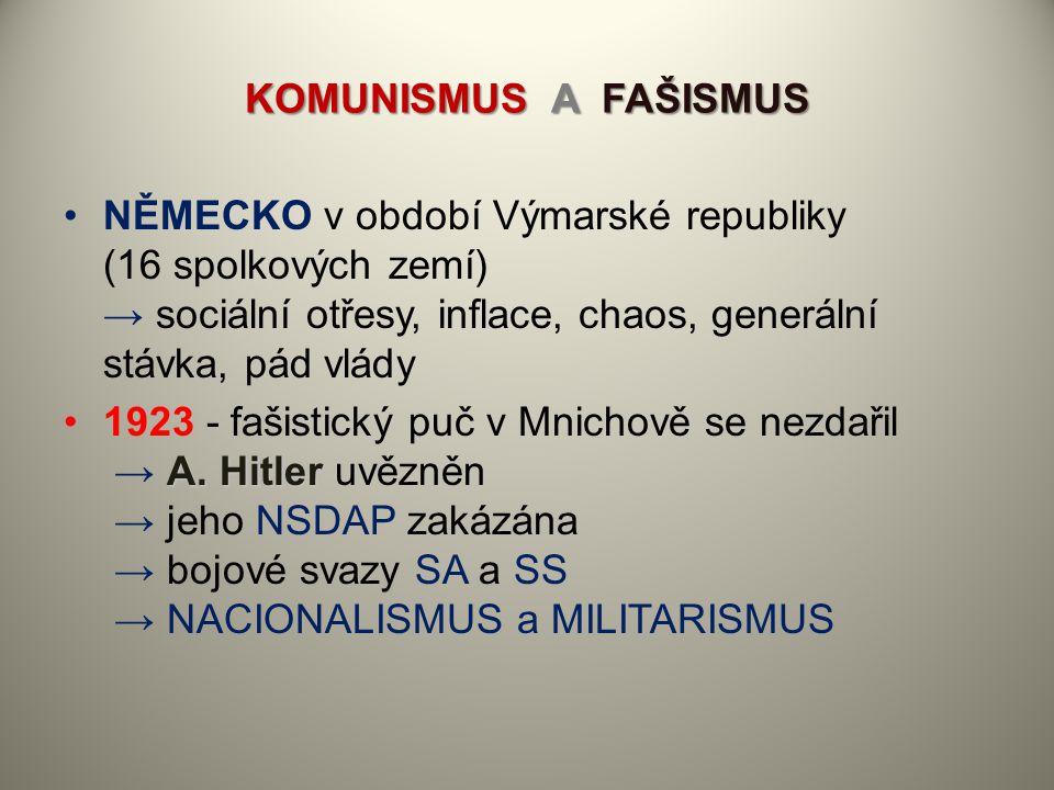 KOMUNISMUS A FAŠISMUS NĚMECKO v období Výmarské republiky (16 spolkových zemí) → sociální otřesy, inflace, chaos, generální stávka, pád vlády.