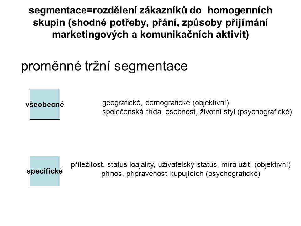 proměnné tržní segmentace