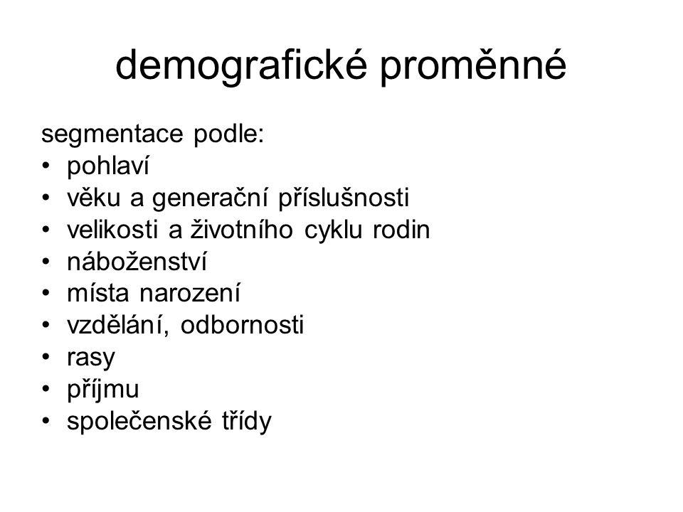 demografické proměnné