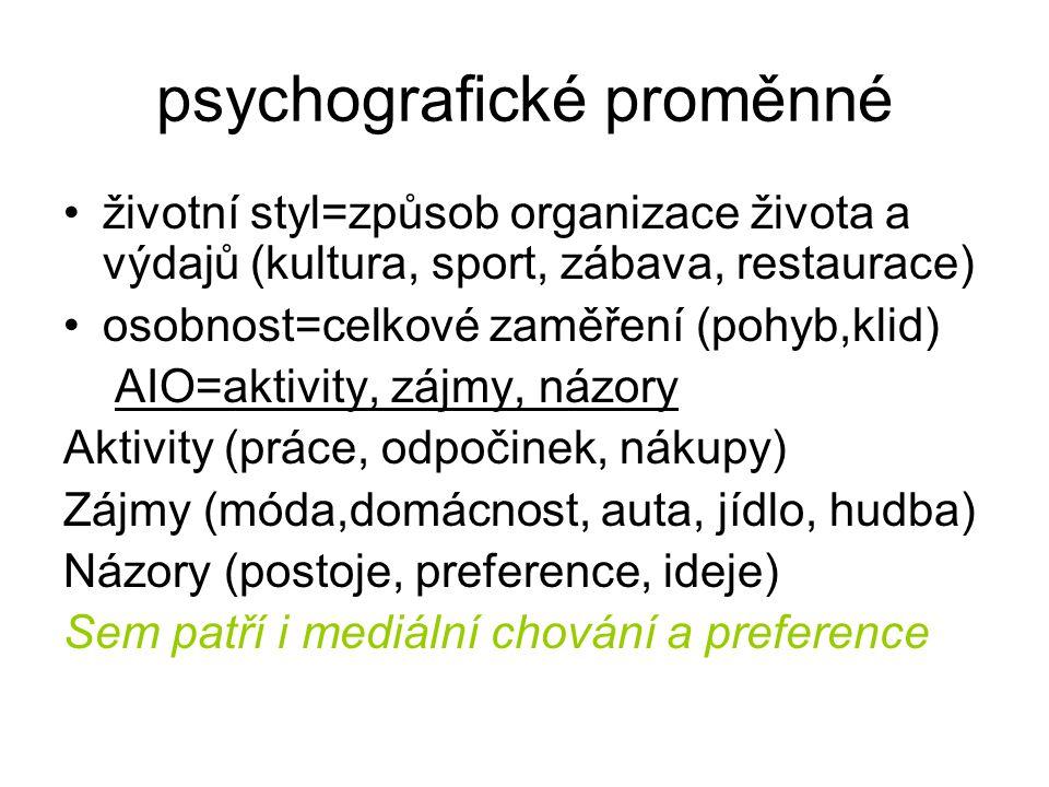 psychografické proměnné