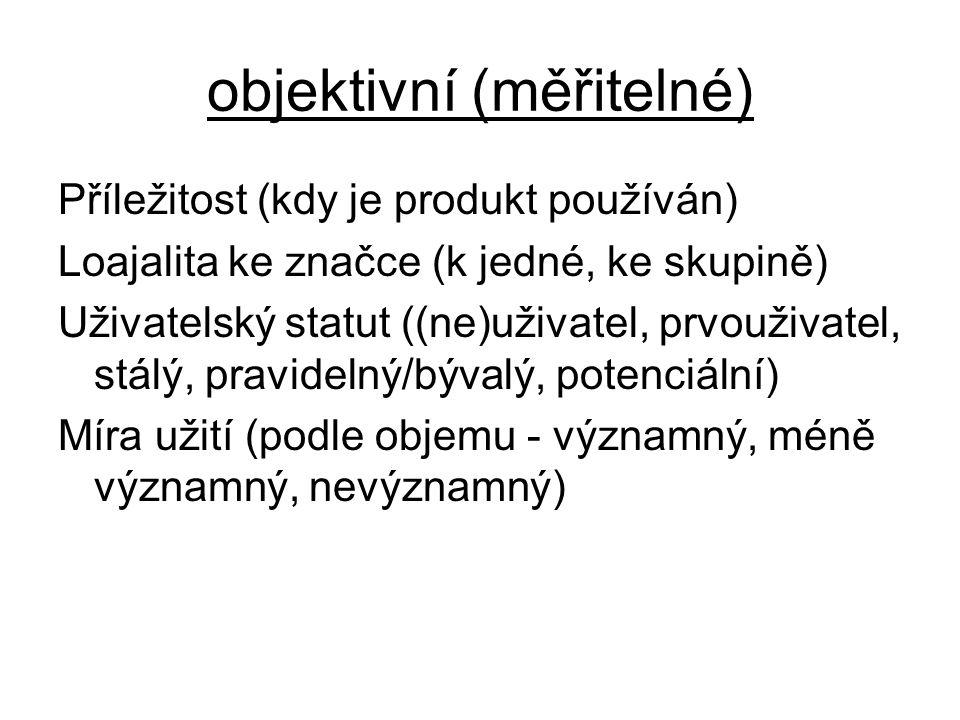 objektivní (měřitelné)
