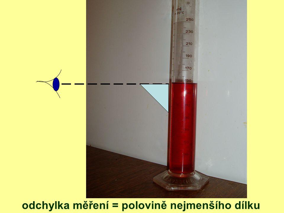 odchylka měření = polovině nejmenšího dílku