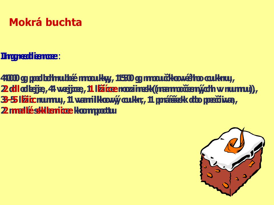 Mokrá buchta Ingredience:
