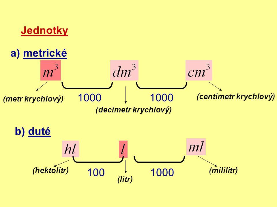 Jednotky a) metrické 1000 1000 b) duté 100 1000 (centimetr krychlový)
