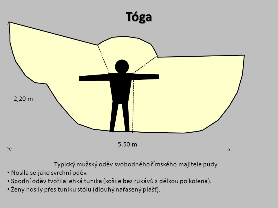 Typický mužský oděv svobodného římského majitele půdy