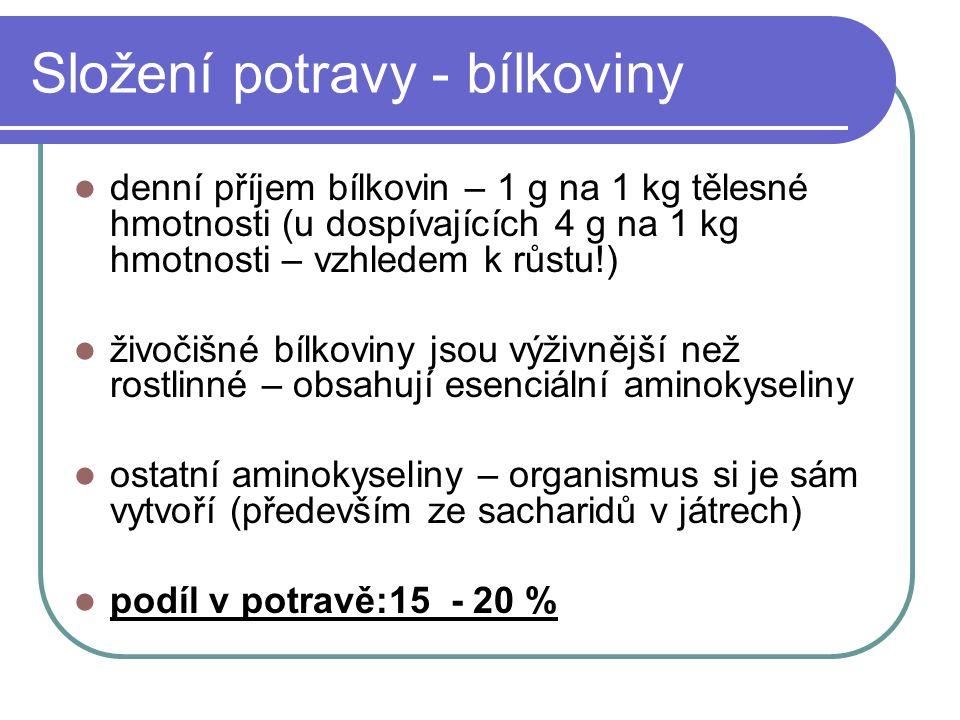 Složení potravy - bílkoviny