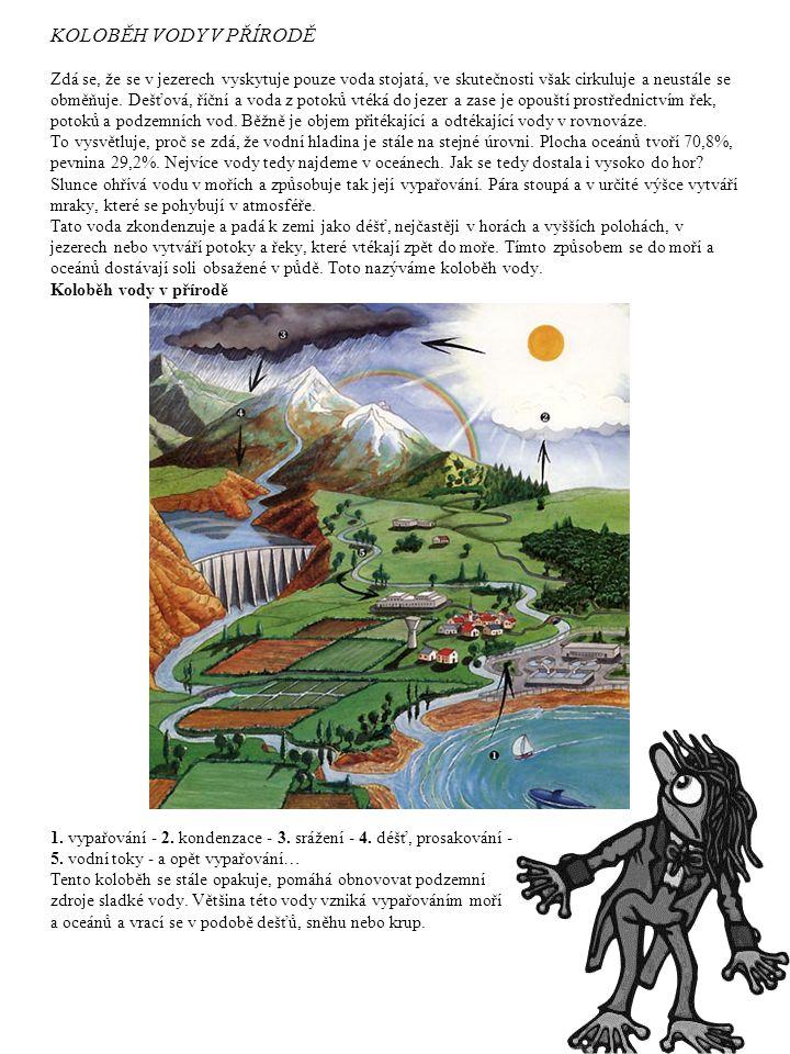 KOLOBĚH VODY V PŘÍRODĚ Zdá se, že se v jezerech vyskytuje pouze voda stojatá, ve skutečnosti však cirkuluje a neustále se.
