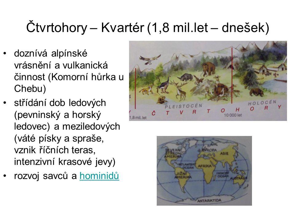 Čtvrtohory – Kvartér (1,8 mil.let – dnešek)