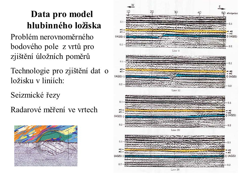 Data pro model hlubinného ložiska