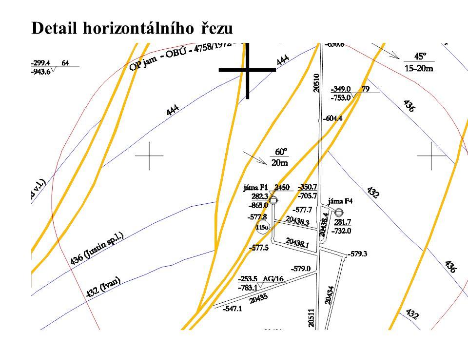 Detail horizontálního řezu