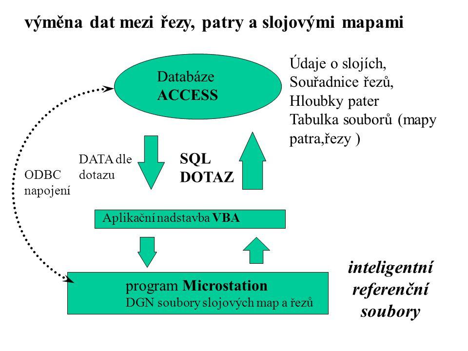 inteligentní referenční soubory