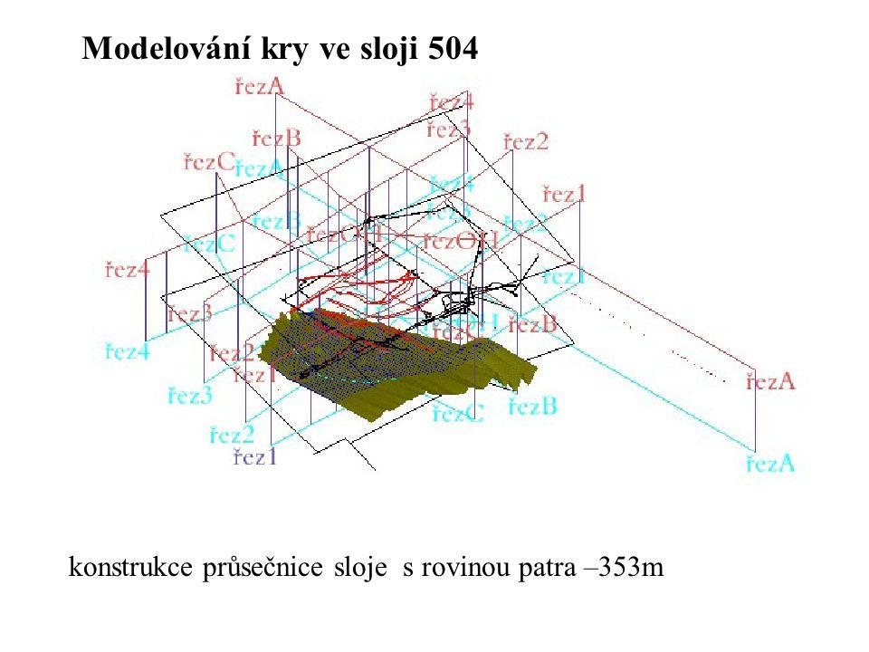 konstrukce průsečnice sloje s rovinou patra –353m