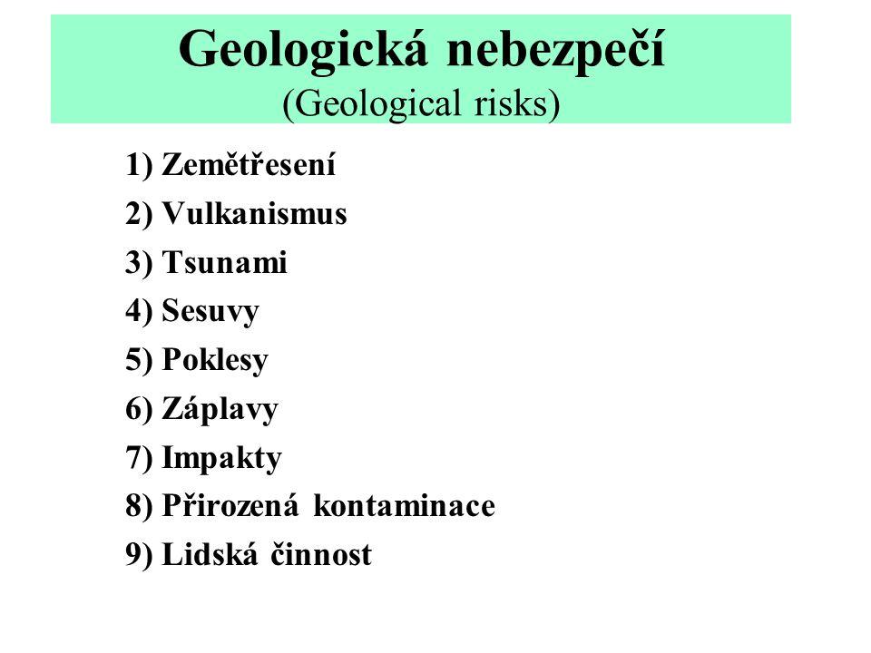 Geologická nebezpečí (Geological risks)