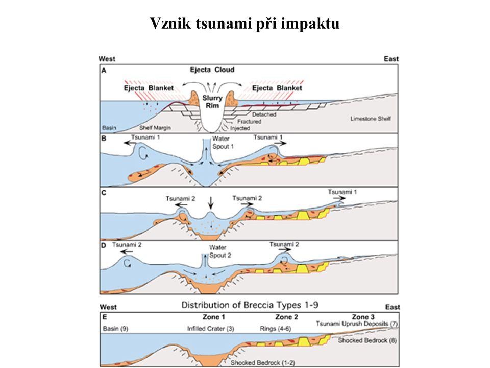 Vznik tsunami při impaktu