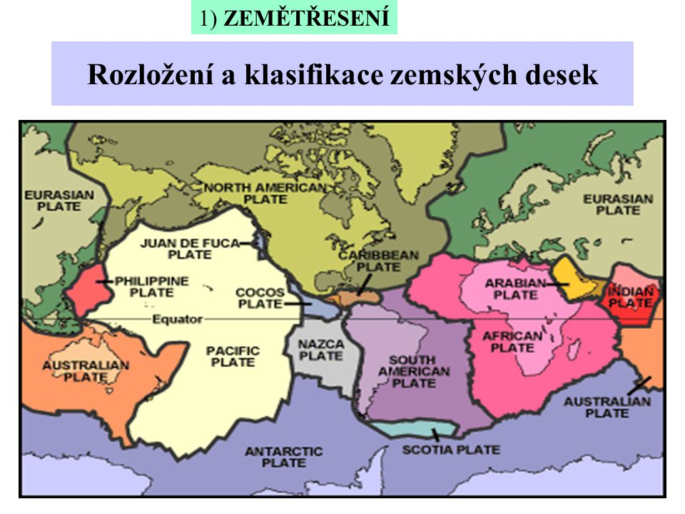 Rozložení a klasifikace zemských desek