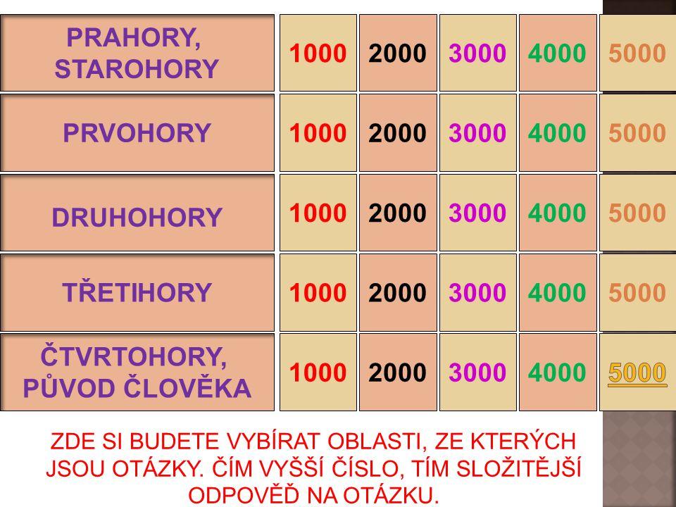 PRAHORY, STAROHORY 1000 2000 3000 4000 5000 PRVOHORY 1000 2000 3000