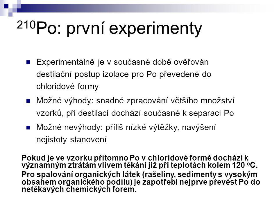 210Po: první experimenty Experimentálně je v současné době ověřován destilační postup izolace pro Po převedené do chloridové formy.