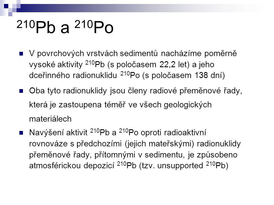 210Pb a 210Po