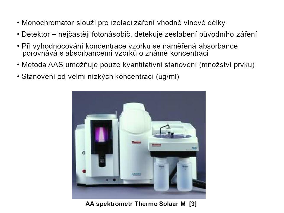 Monochromátor slouží pro izolaci záření vhodné vlnové délky