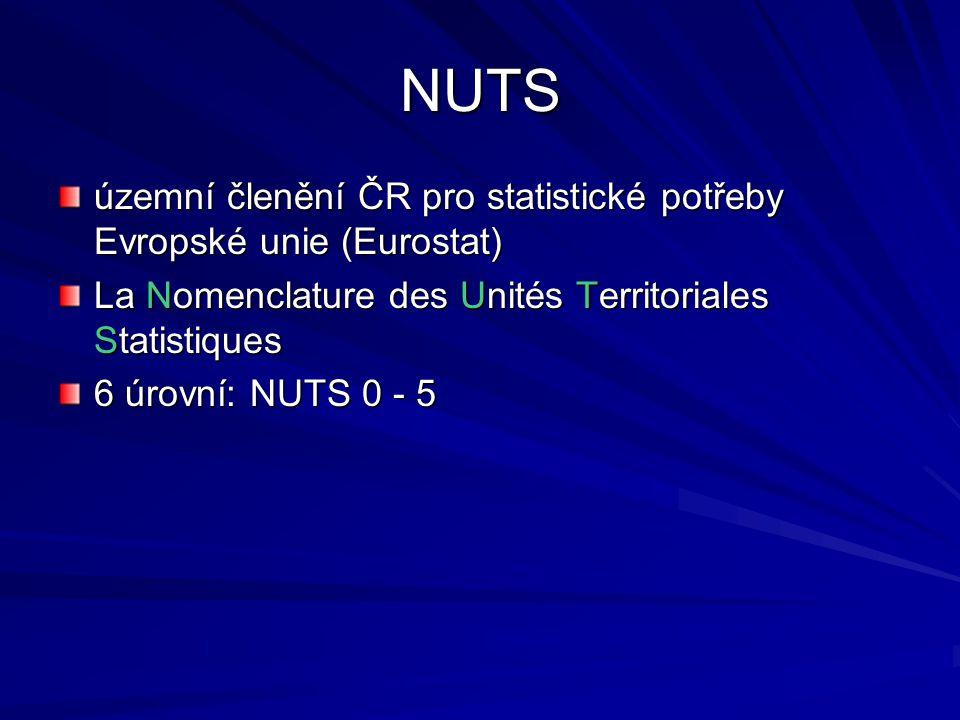 NUTS územní členění ČR pro statistické potřeby Evropské unie (Eurostat) La Nomenclature des Unités Territoriales Statistiques.