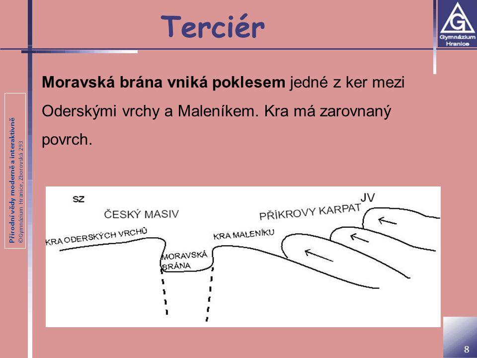 Terciér Moravská brána vniká poklesem jedné z ker mezi Oderskými vrchy a Maleníkem.