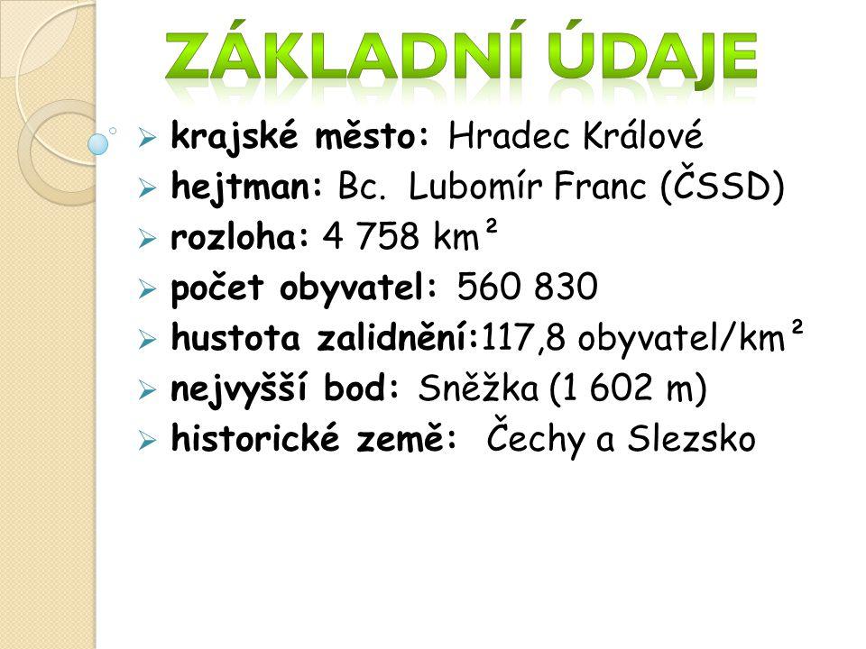 Základní údaje krajské město: Hradec Králové
