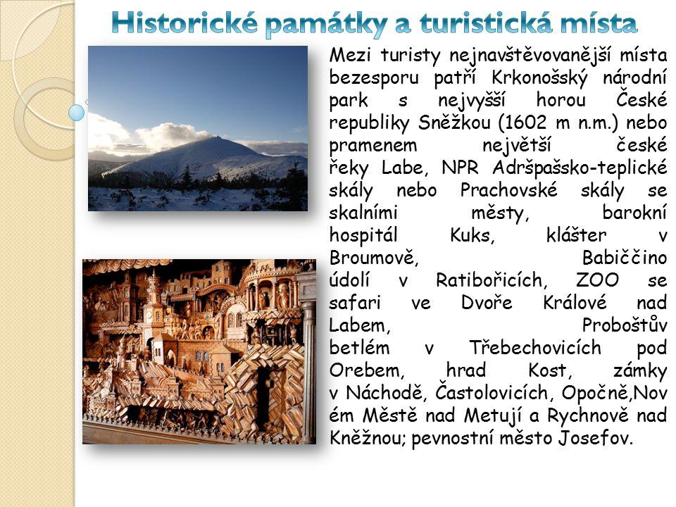 Historické památky a turistická místa